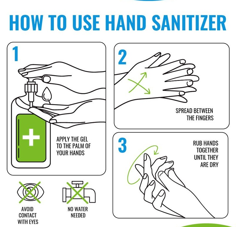 Hand Sanitizers For Ensuring A Healthier Environment